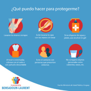 Placa con iconografía sobre medidas de prevención ante el Coronavirus